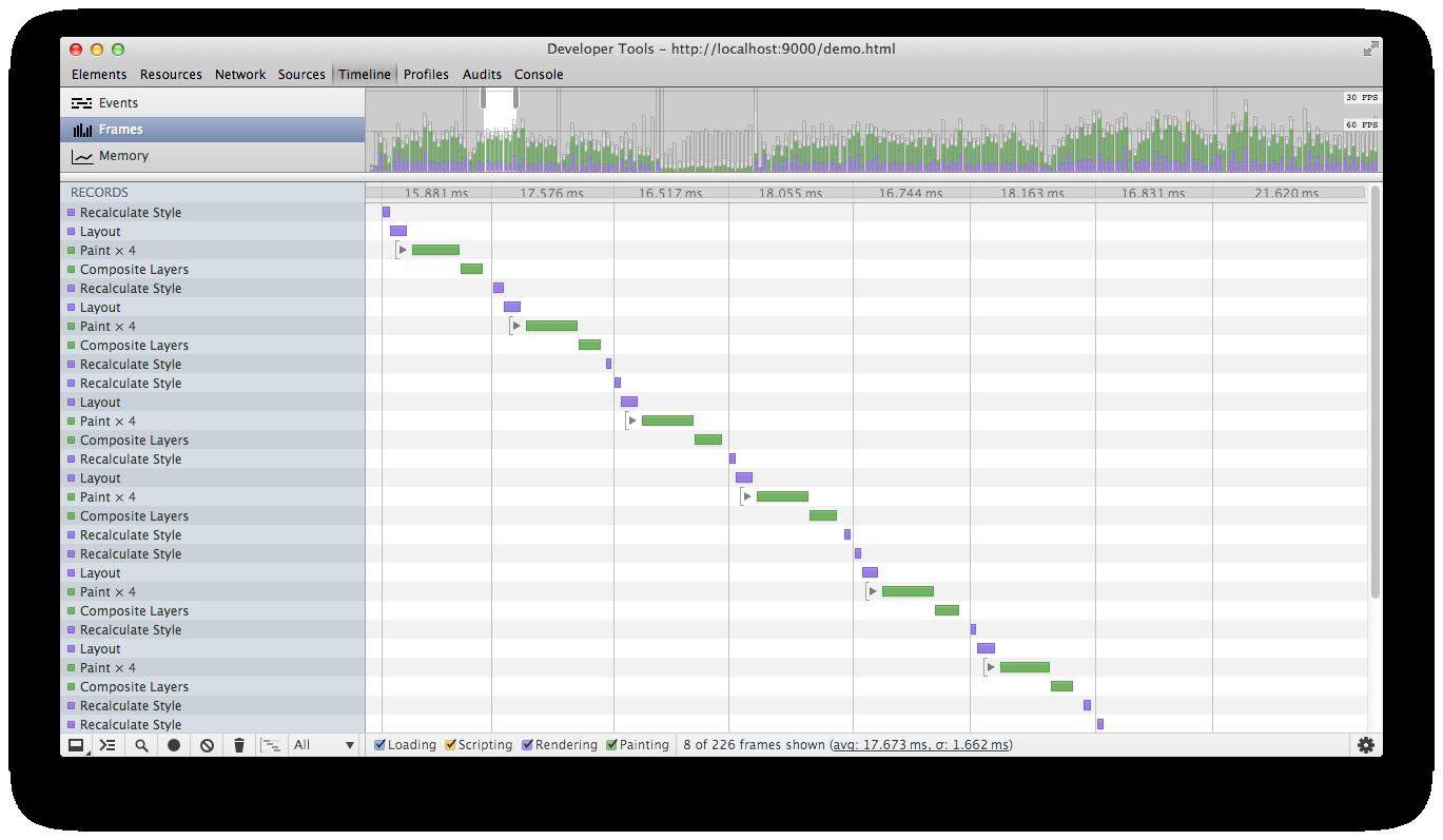크롬 개발자 도구 - 프레임 렌더링의 성능 보기